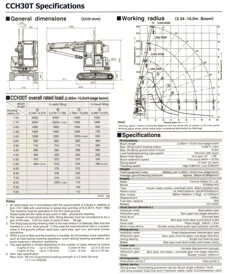 Technical Spec Sheet for CCH30T Mini Pick & Carry Crawler Crane